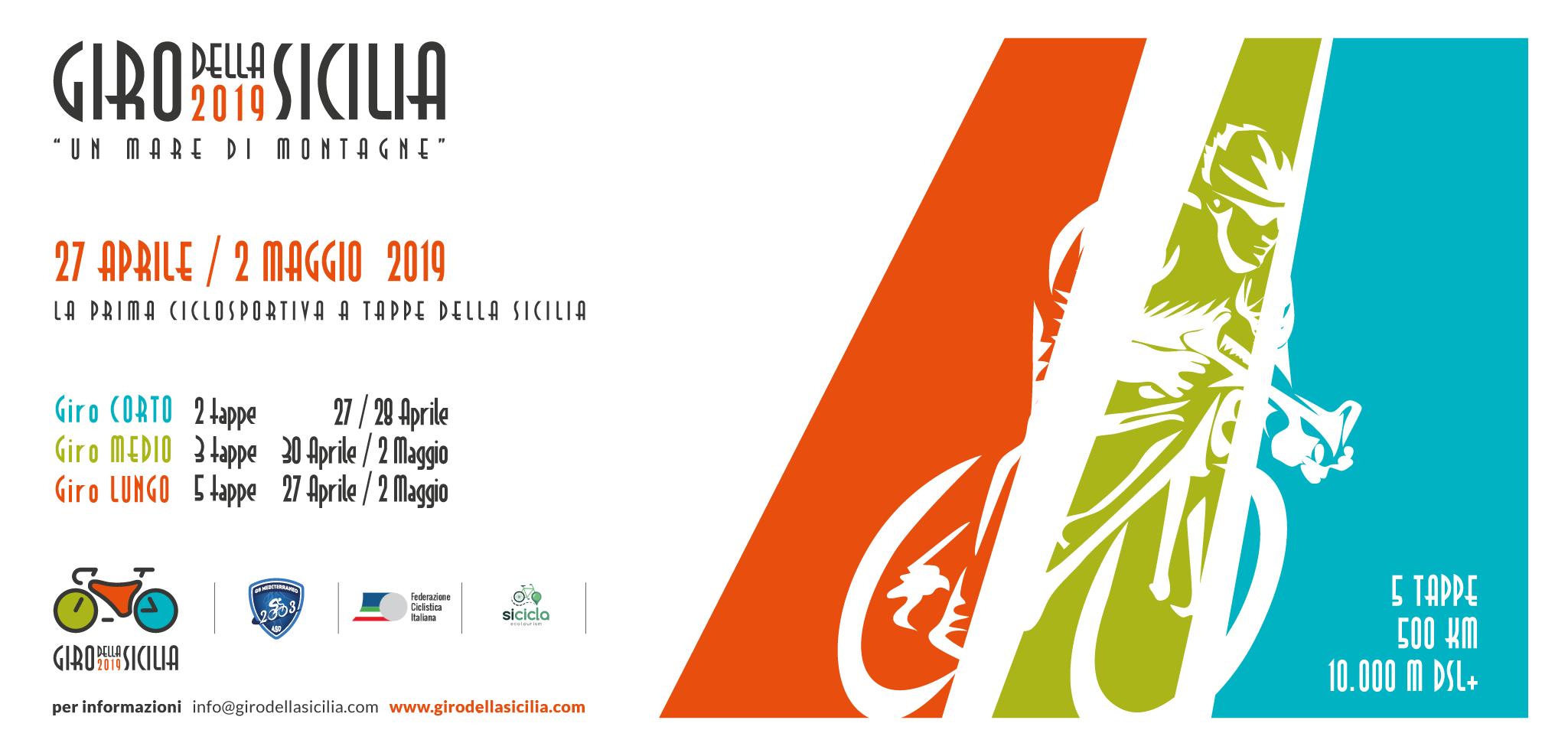 Giro della Sicilia 2019